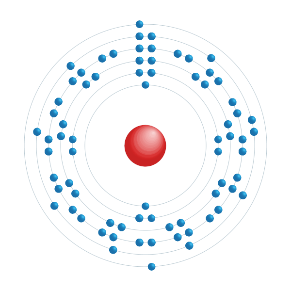 tantalio Diagrama de configuración electrónica