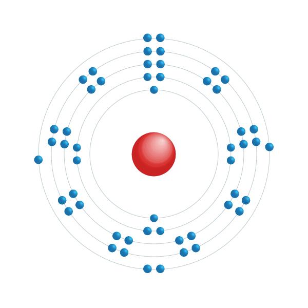 telurio Diagrama de configuración electrónica