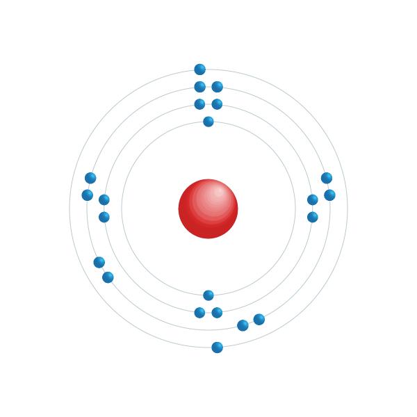 titanio Diagrama de configuración electrónica