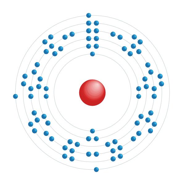 talio Diagrama de configuración electrónica