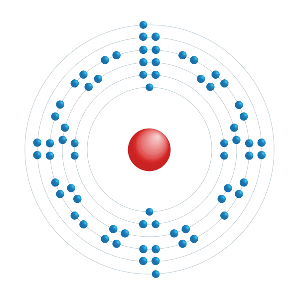 tulio Diagrama de configuración electrónica