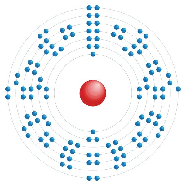 Tennesse Diagrama de configuración electrónica