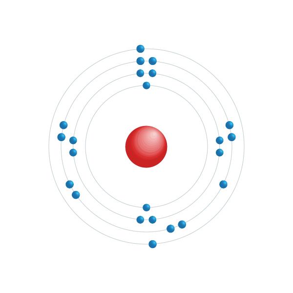 vanadio Diagrama de configuración electrónica