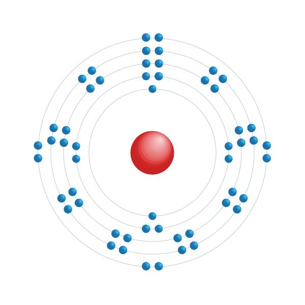 xenón Diagrama de configuración electrónica