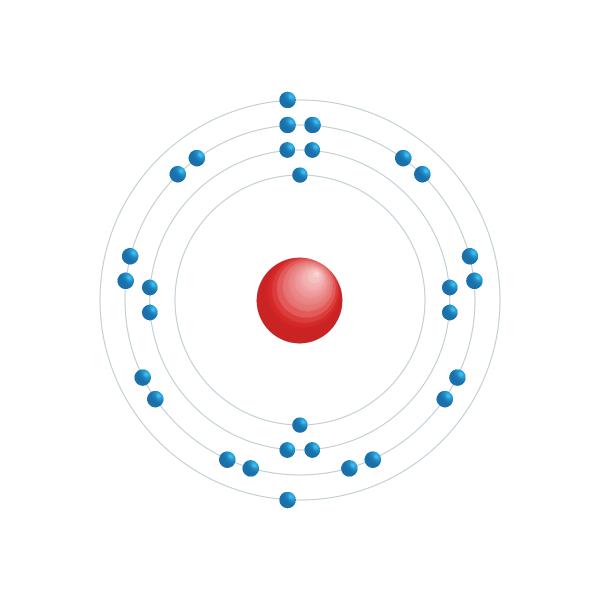 zinc Diagrama de configuración electrónica